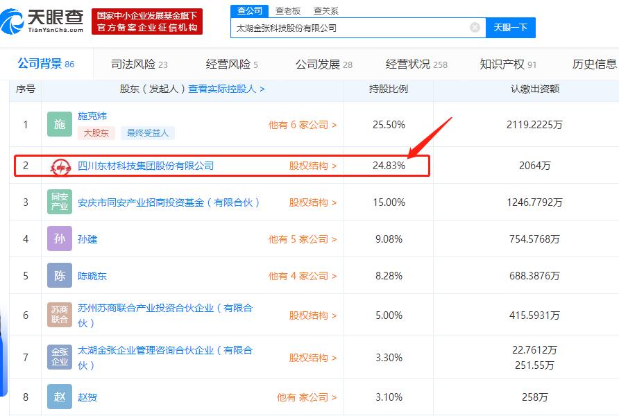 东材科技投资金张科技的投资金额和占股比列