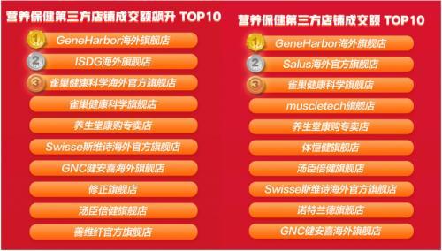GeneHarbor旗舰店top1